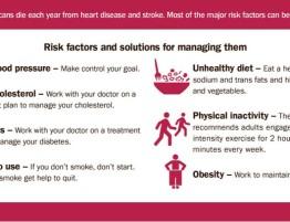 risk-factors-for-heart-health